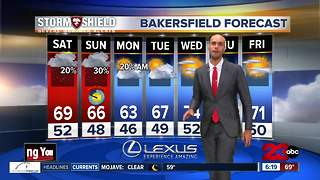 Scattered rain chances this weekend with maybe some dusting for the mountains? - Video