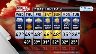 Claire's Forecast 11-25
