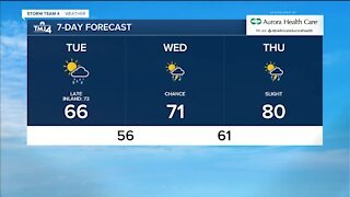 Showers and warmer weather on the way