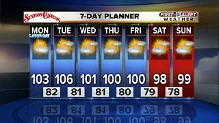 13 First Alert Weather for September 4 2017 - Video