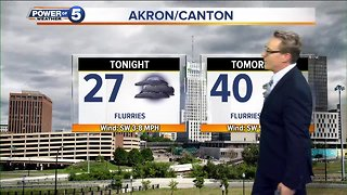 Akron weather forecast