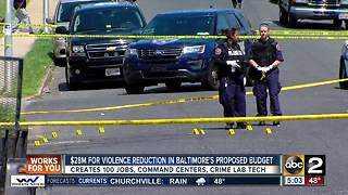Baltimore City proposes $28M budget to help reduce violence - Video