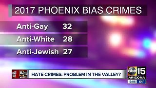 Phoenix ranks third in nation for hate crimes