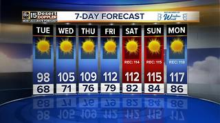 One more day in the 90's with excessive heat back in the forecast - Video