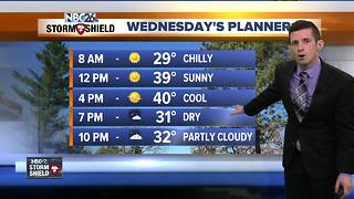 Turning cooler for tomorrow - Video