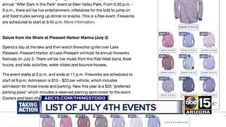 Top stories: 4th of July gas prices, Gas skimmers, Firework shows - Video
