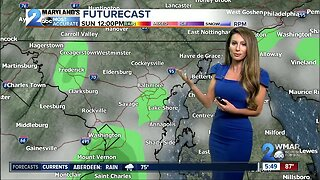 Sabrina'a Weather Forecast August 2