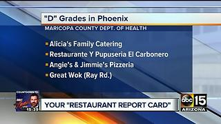 Latest restaurants to fail health inspection - Video