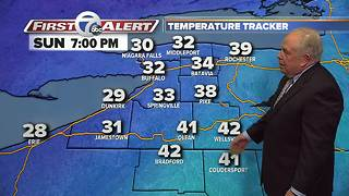 7 First Alert Forecast - 6pm - Video