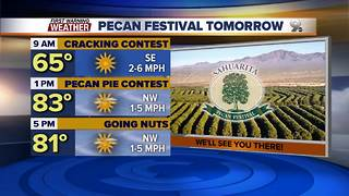 Chief Meteorologist Erin Christiansen's KGUN 9 Forecast Friday, November 10, 2017 - Video
