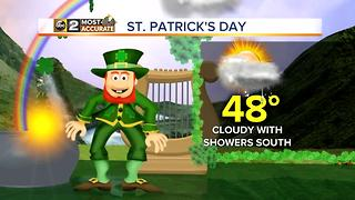 St. Patrick's Showers, Sunny Sunday - Video