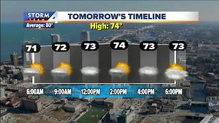 Humid with scattered showers Saturday - Video