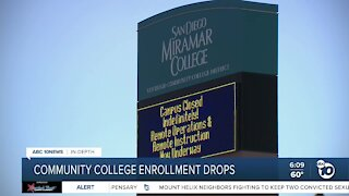 Community college enrollment across San Diego plummets during pandemic