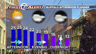 7 First Alert Forecast - 2/12, Noon - Video