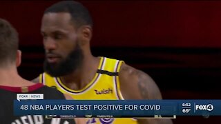 48 NBA players test positive for COVID