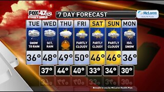 Claire's Forecast 11-24