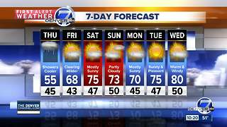 More rain for Thursday and then a drying trend