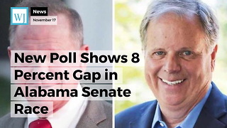 New Poll Shows 8 Percent Gap in Alabama Senate Race - Video