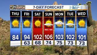 Sunny, warmer in Phoenix -- and getting hotter! - Video