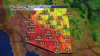 Highs remain in mid 90s in Valley - Video