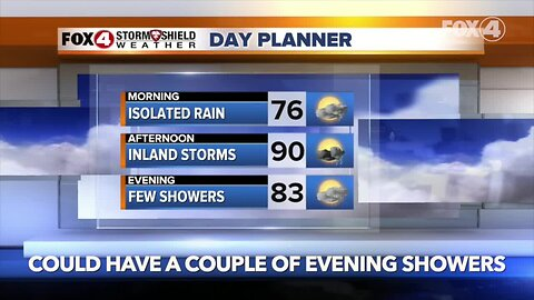 Expect scattered storms in SWFL this morning