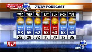 Cold now, but milder days ahead - Video
