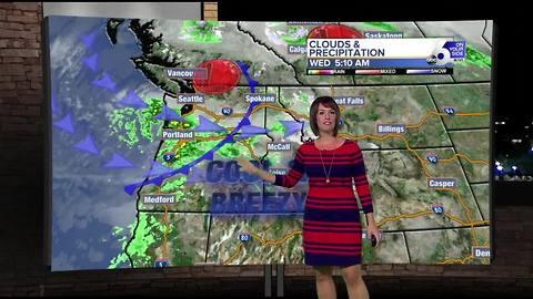 As summer winds down across Idaho, more autumn-like weather ahead