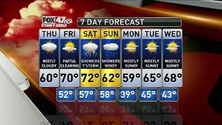 Storm Shield Weather Forecast 10/12/17 AM - Video