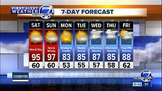 Hot and dry across Colorado this weekend with more 90s for Denver - Video