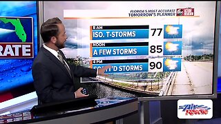 Florida's Most Accurate Forecast with Jason on Sunday, July 7, 2019