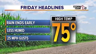 T'Storms Thursday. Much cooler Friday. - Video