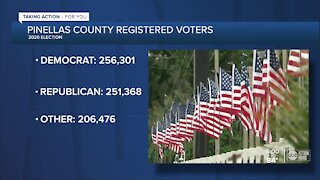 Pinellas County voters could predict who wins the White House