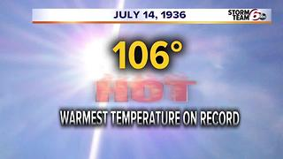 On This Day in 2012: Indianapolis sees highest June temperatures ever - Video