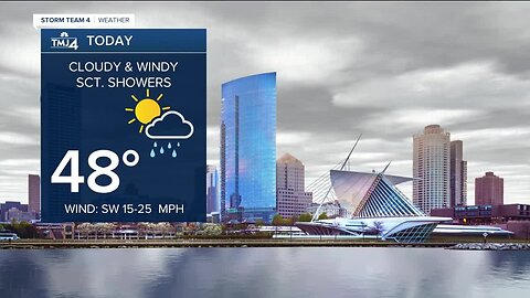 Milwaukee Sunday forecast: Cloudy and windy with scattered showers