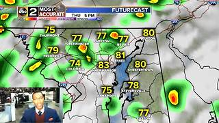 Showers Return to Maryland - Video
