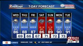 Wednesday Midday Forecast - Video