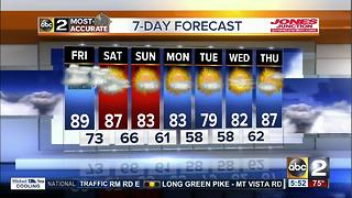 Humid with chance of scattered storms Friday - Video