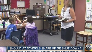 Should Arizona schools shape up or shut down? - Video
