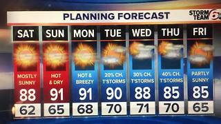 Weekend forecast and more! - Video