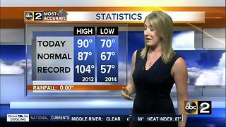 Maryland's Most Accurate Forecast - Temperatures Skyrocket - Video
