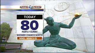 Drier and less humid today - Video