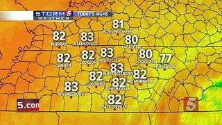 Lelan's Morning Forecast: Friday, June 9, 2017 - Video