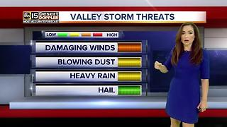 Slight chance of storms in Valley - Video