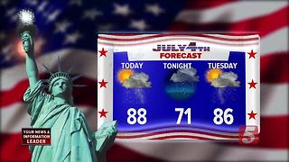 Lelan's Afternoon Forecast: Monday, July 3, 2017 - Video