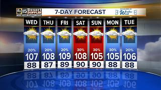 Storm chances, gusty winds continue - Video