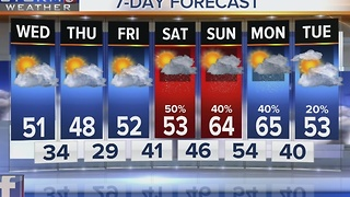 Kelly's Evening Forecast: Tuesday Dec. 20, 2016 - Video