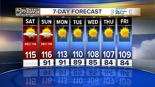 Approaching record heat this weekend - Video