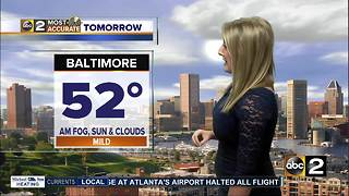 Maryland's Most Accurate Forecast - Mild Monday - Video