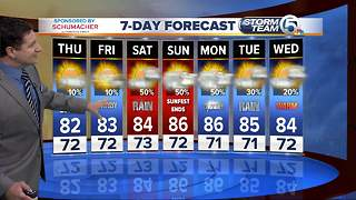 South Florida Thursday morning forecast (5/3/18) - Video