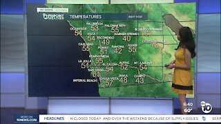 ABC 10News Pinpoint Weather for Sat. April 10, 2021